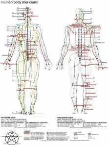 masaje shiatsu, meridianos en shiatsu, masajes en Tamajón, medicina natural
